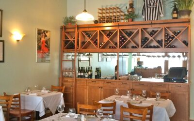 Pending Sale, Under Contract – Reopening is going well 180 dinners served Fri, Sat & Sun in San Luis Obispo CA  $95K